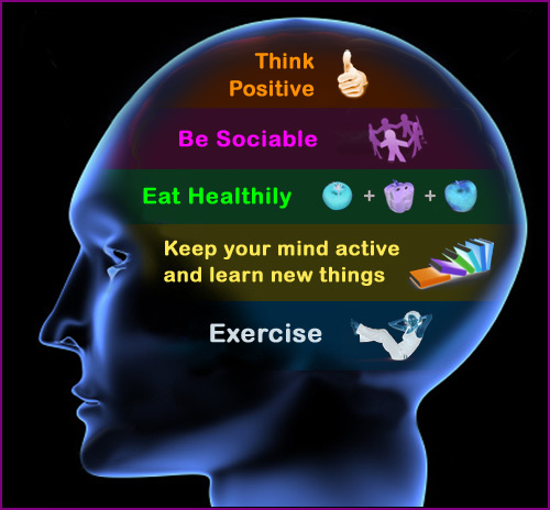 Think positive, be sociable, eat healthily, keep your mind active and learn new things, exercise